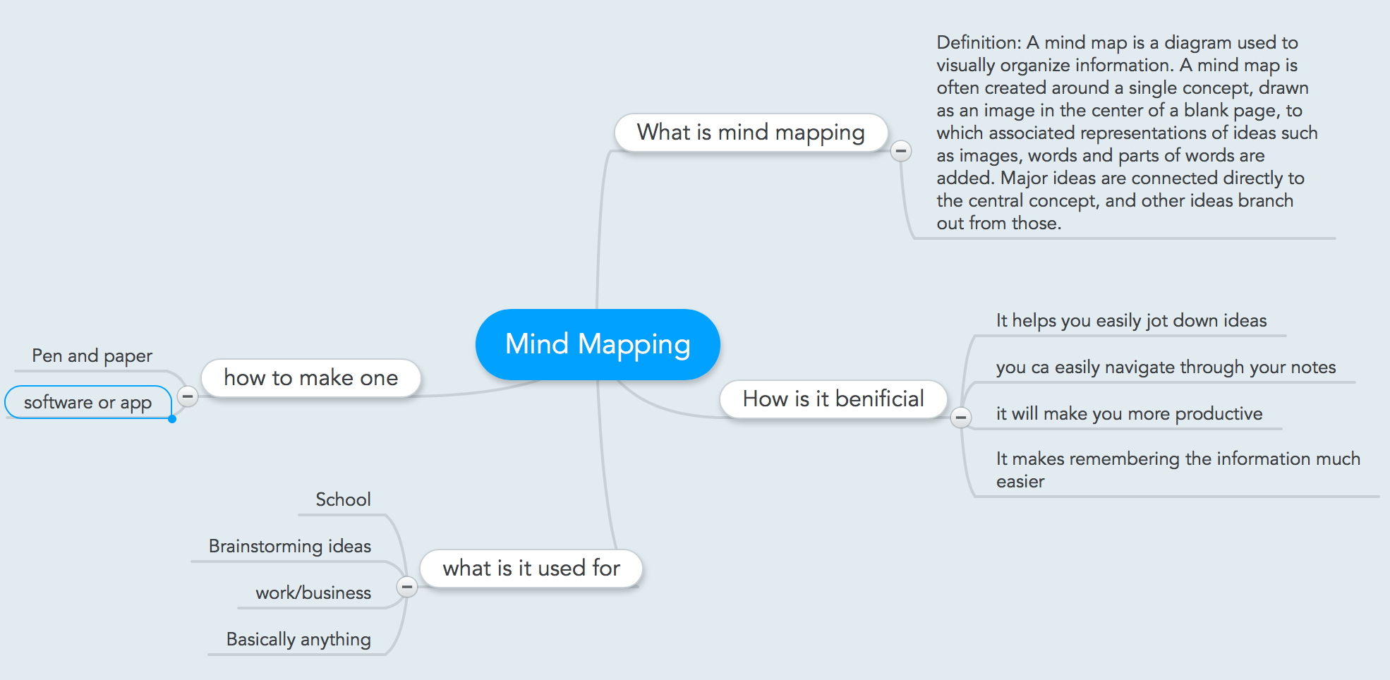 Concept Map Book.Mind Mapping To Help You Remember Anything